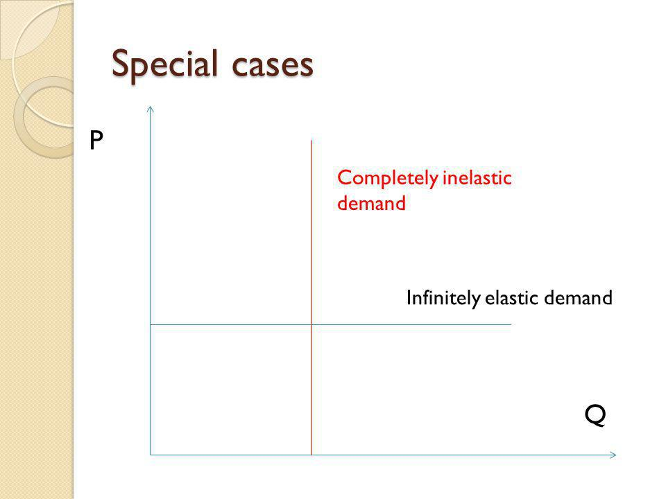 Special cases P Q Completely inelastic demand
