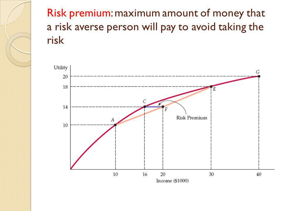 Risk premium: maximum amount of money that a risk averse person will pay to avoid taking the risk