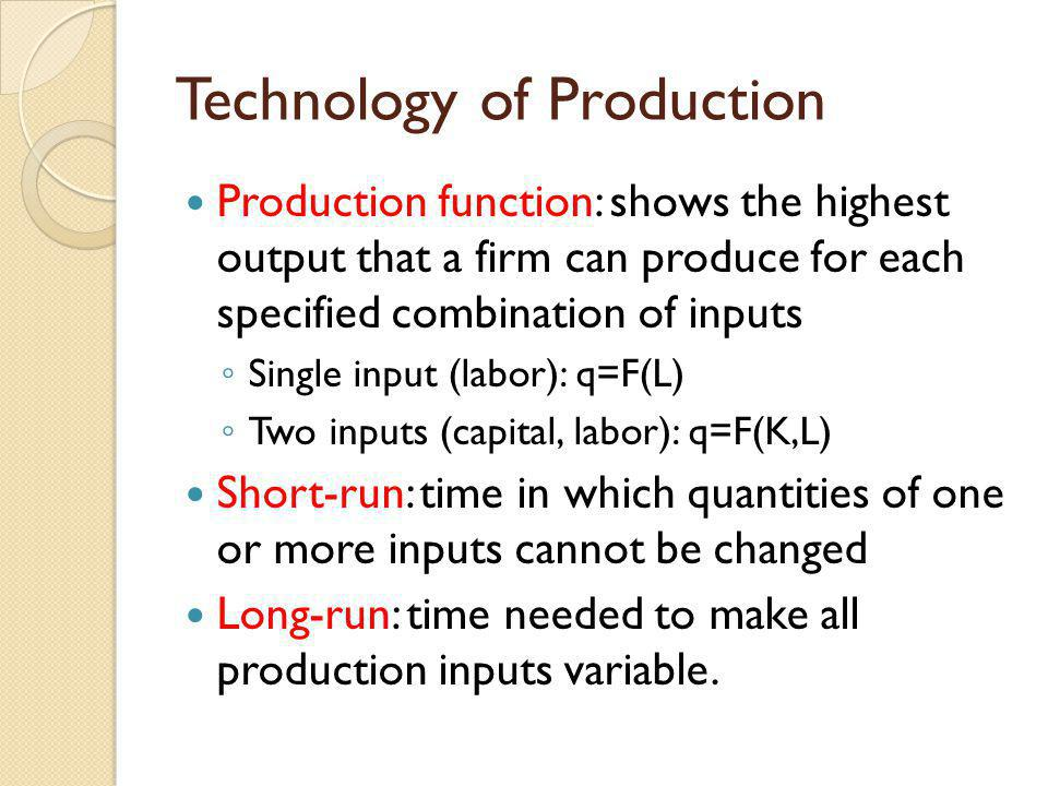 Technology of Production