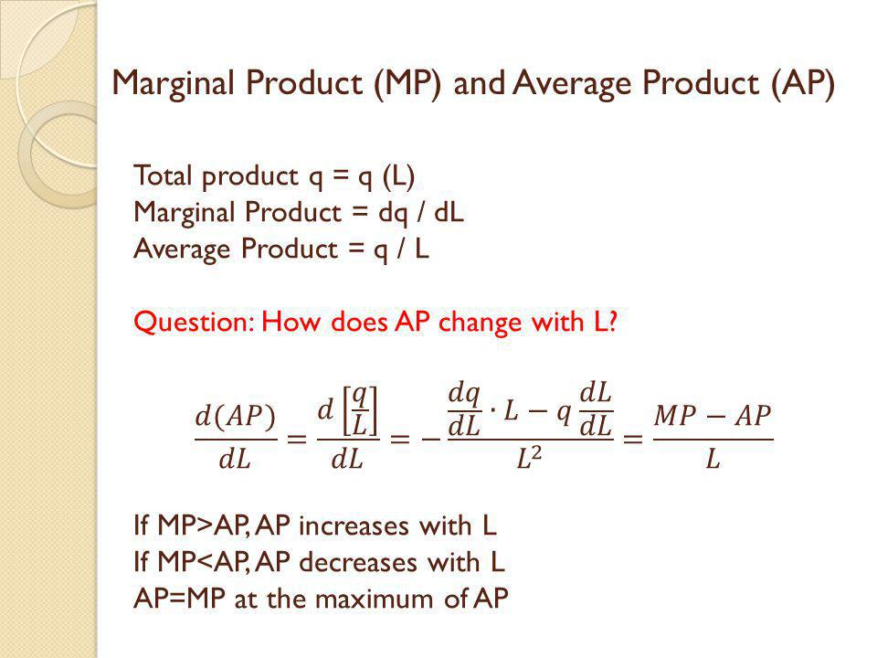 Marginal Product (MP) and Average Product (AP)