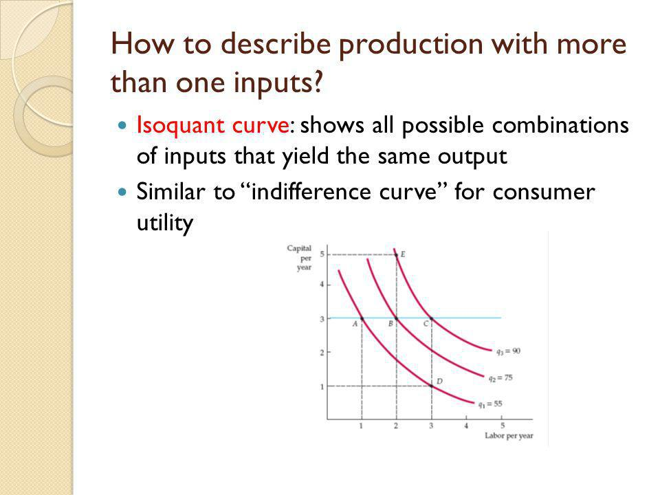 How to describe production with more than one inputs