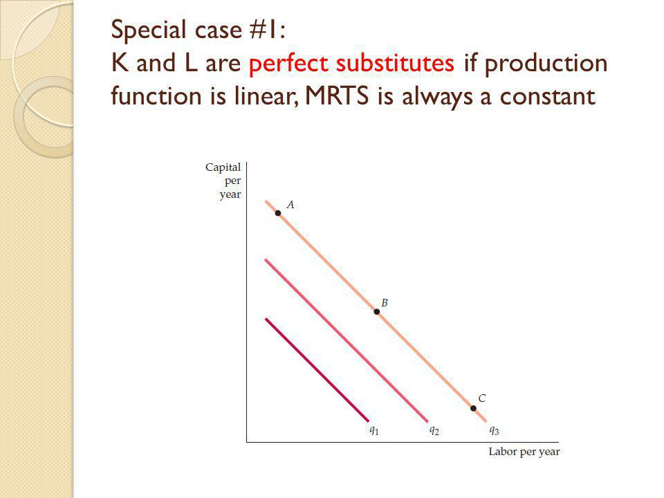 Special case #1: K and L are perfect substitutes if production function is linear, MRTS is always a constant