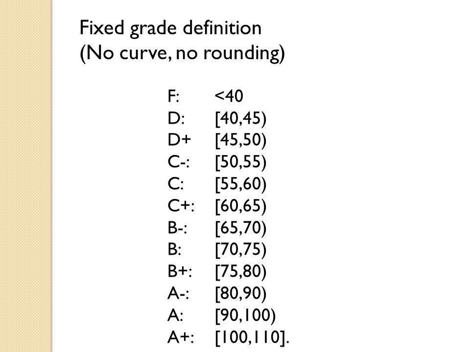 Fixed grade definition (No curve, no rounding)