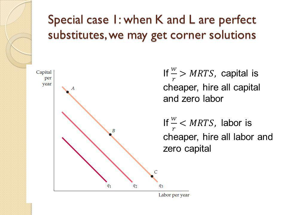 Special case 1: when K and L are perfect substitutes, we may get corner solutions