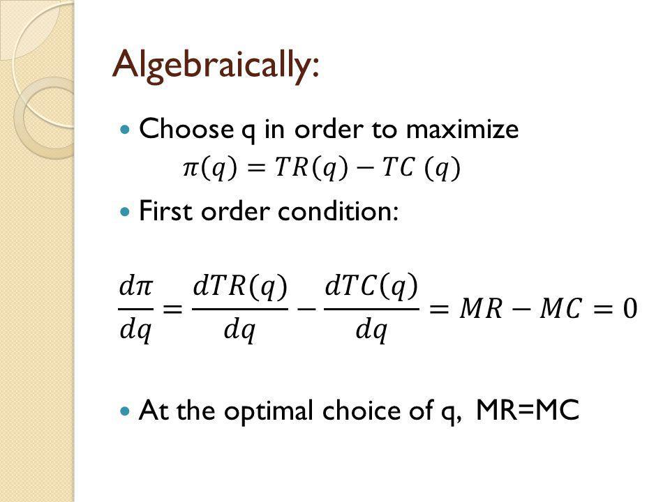 Algebraically: Choose q in order to maximize First order condition: