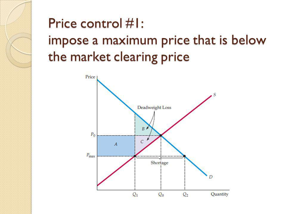 Price control #1: impose a maximum price that is below the market clearing price