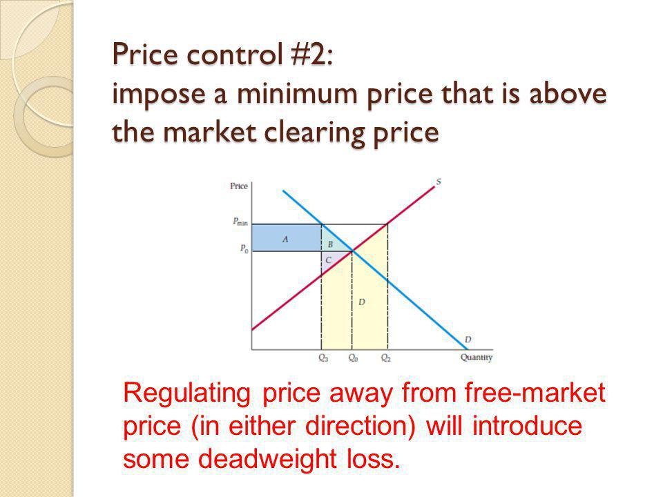 Price control #2: impose a minimum price that is above the market clearing price
