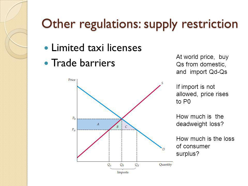 Other regulations: supply restriction