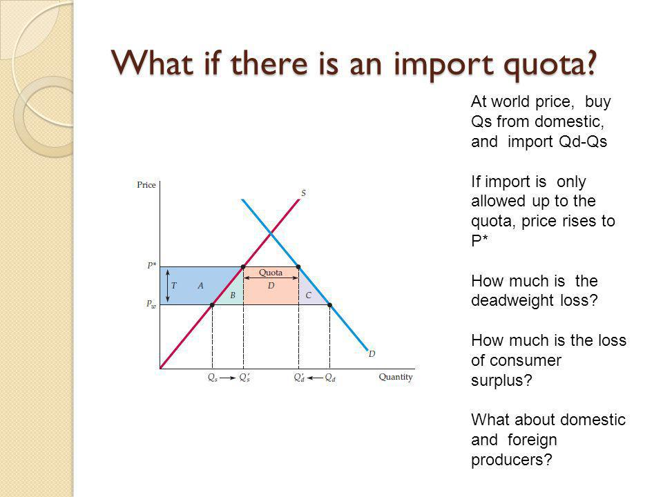 What if there is an import quota