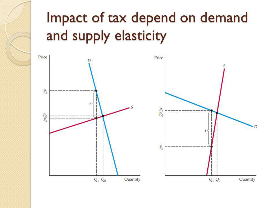 Impact of tax depend on demand and supply elasticity