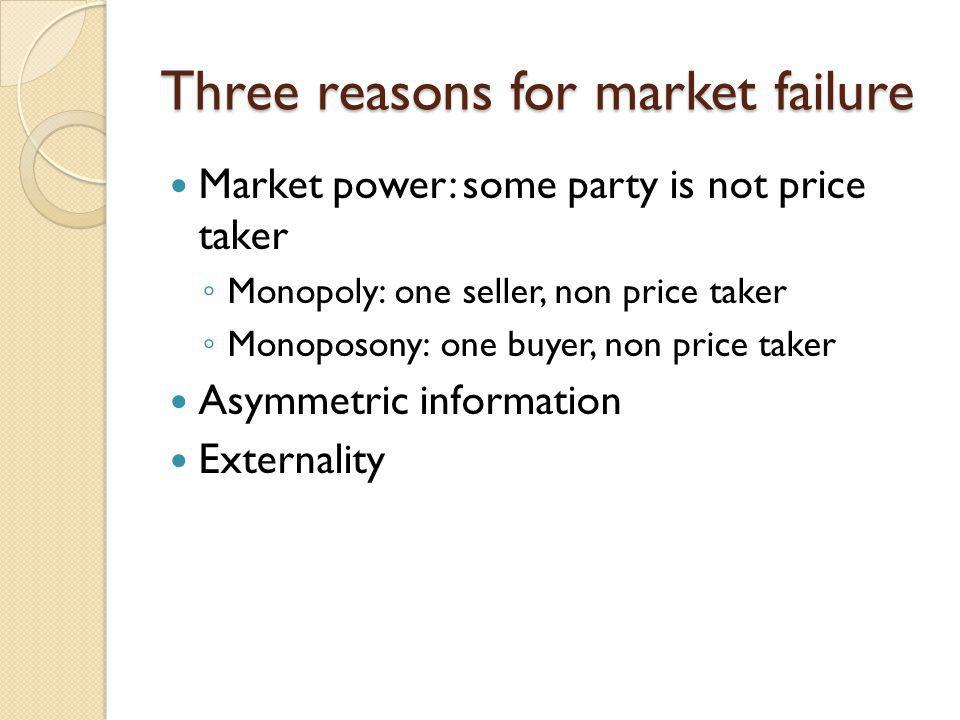 Three reasons for market failure