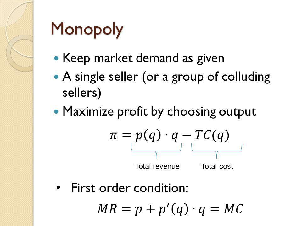 Monopoly Keep market demand as given