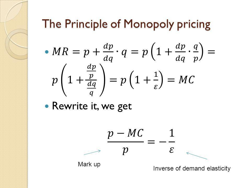The Principle of Monopoly pricing