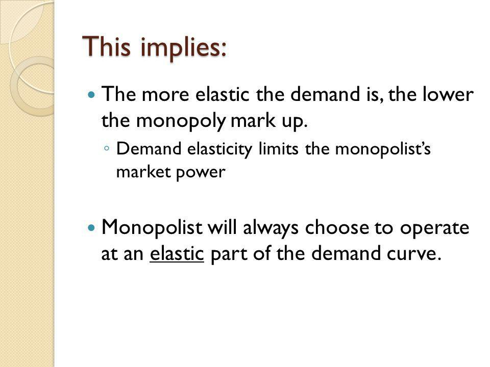 This implies: The more elastic the demand is, the lower the monopoly mark up. Demand elasticity limits the monopolist's market power.