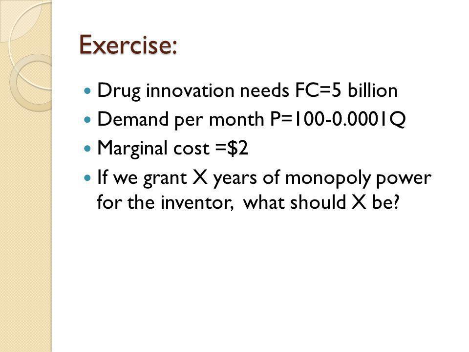 Exercise: Drug innovation needs FC=5 billion