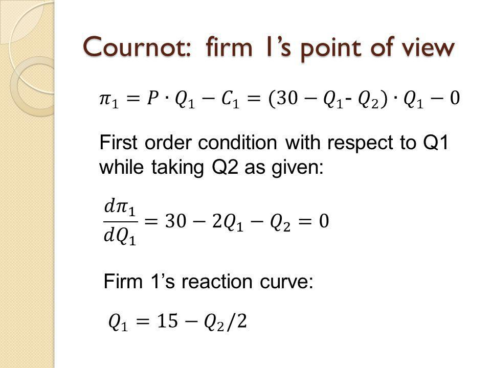 Cournot: firm 1's point of view