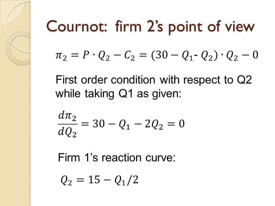 Cournot: firm 2's point of view