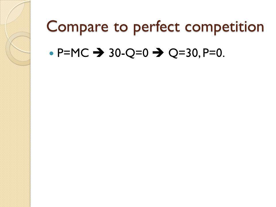 Compare to perfect competition
