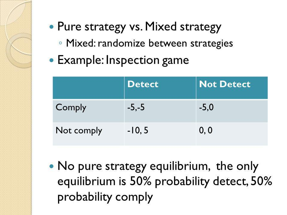 Pure strategy vs. Mixed strategy Example: Inspection game