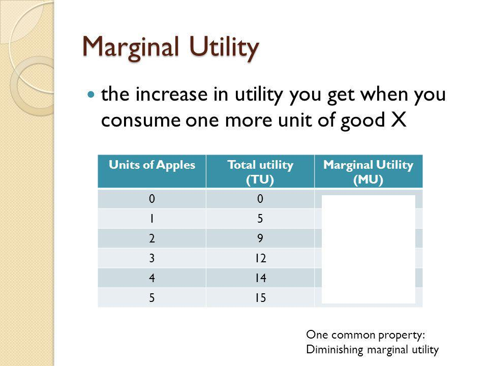 Marginal Utility the increase in utility you get when you consume one more unit of good X. Units of Apples.