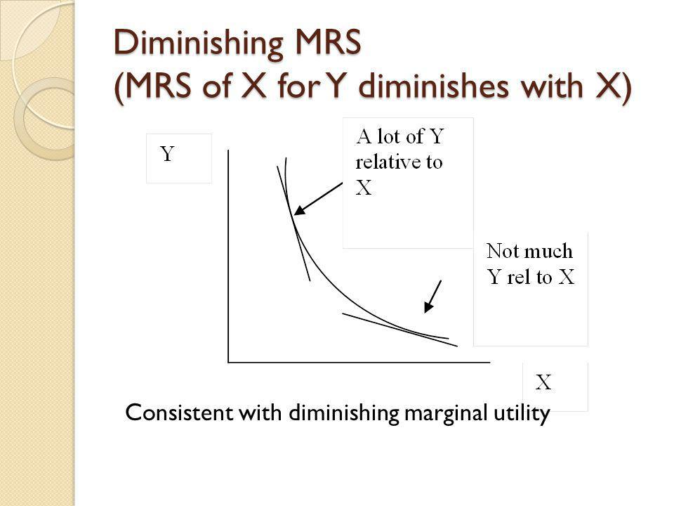 Diminishing MRS (MRS of X for Y diminishes with X)