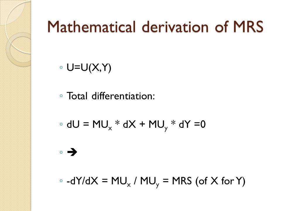 Mathematical derivation of MRS