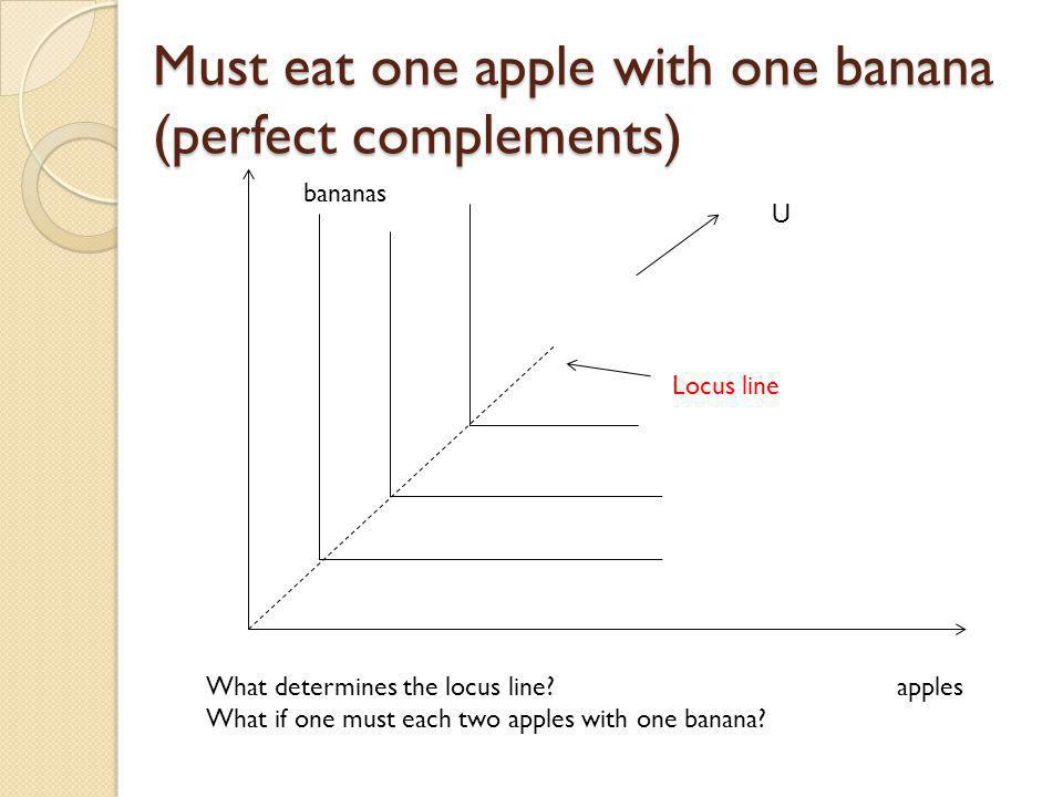 Must eat one apple with one banana (perfect complements)