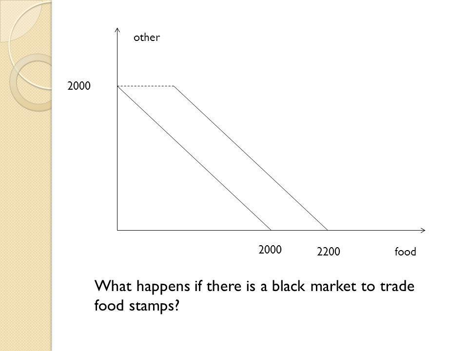 What happens if there is a black market to trade food stamps