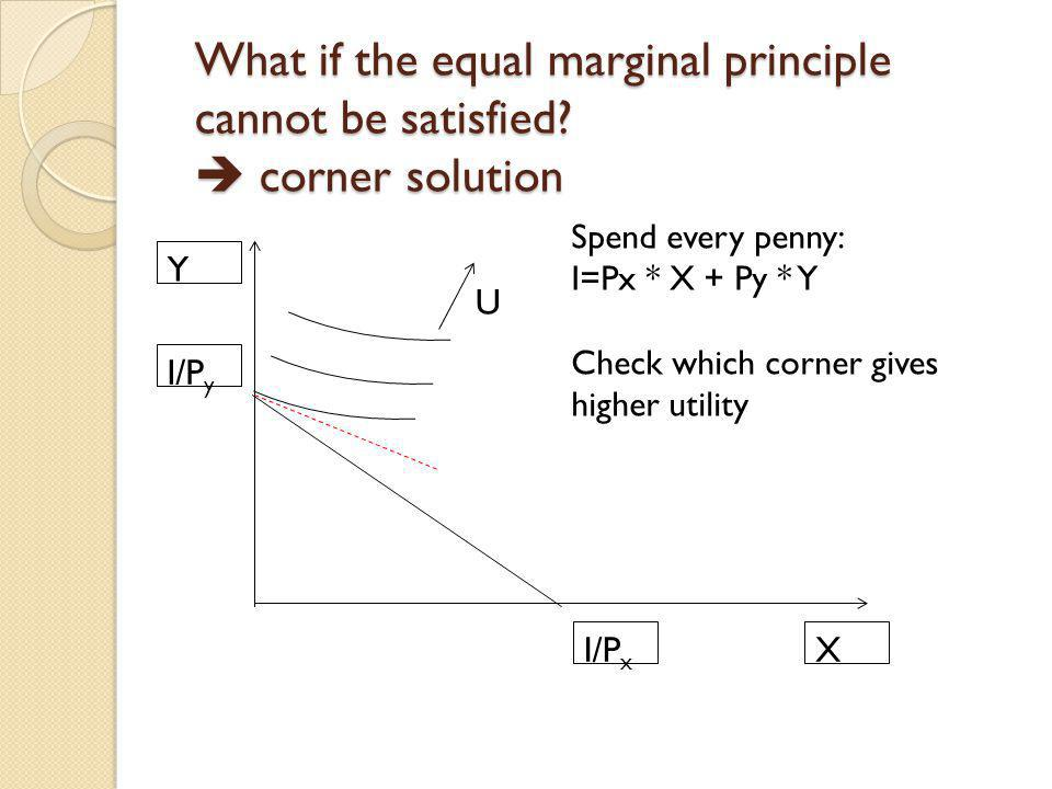 I/Px I/Py. X. Y. What if the equal marginal principle cannot be satisfied  corner solution. Spend every penny:
