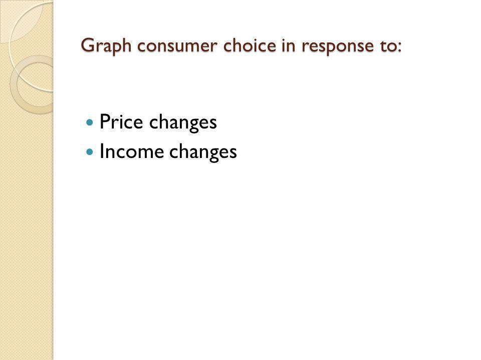 Graph consumer choice in response to: