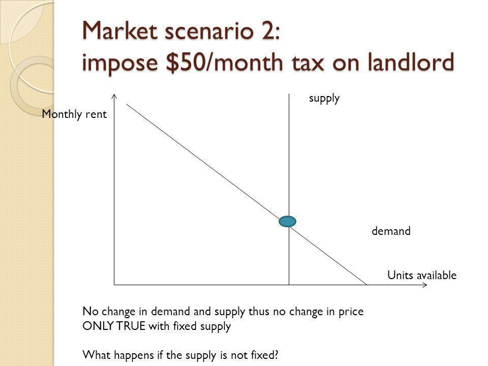 Market scenario 2: impose $50/month tax on landlord