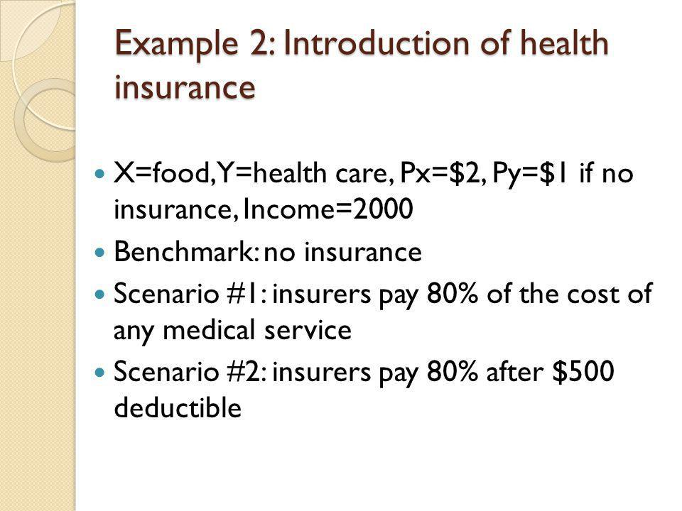 Example 2: Introduction of health insurance