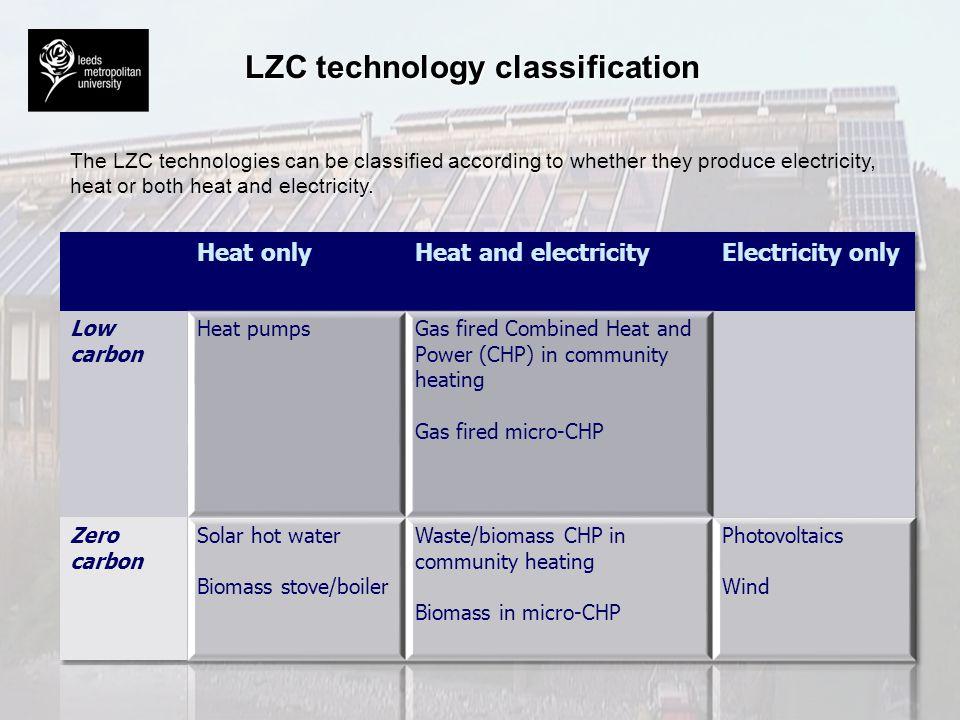 LZC technology classification