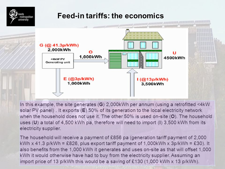 Feed-in tariffs: the economics