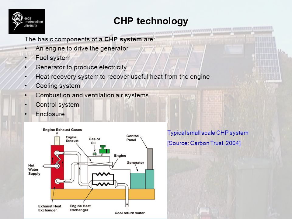 CHP technology The basic components of a CHP system are: