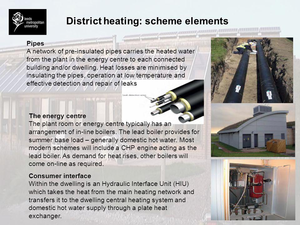 District heating: scheme elements