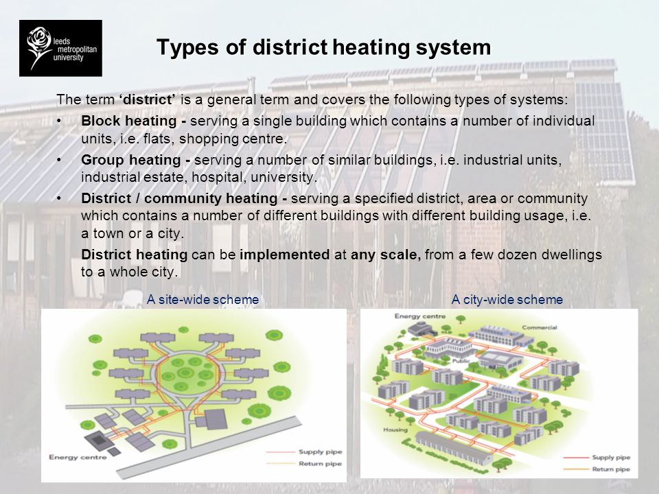 Types of district heating system