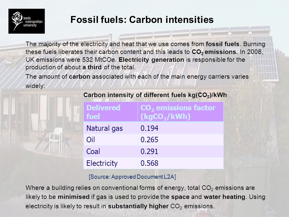 Fossil fuels: Carbon intensities
