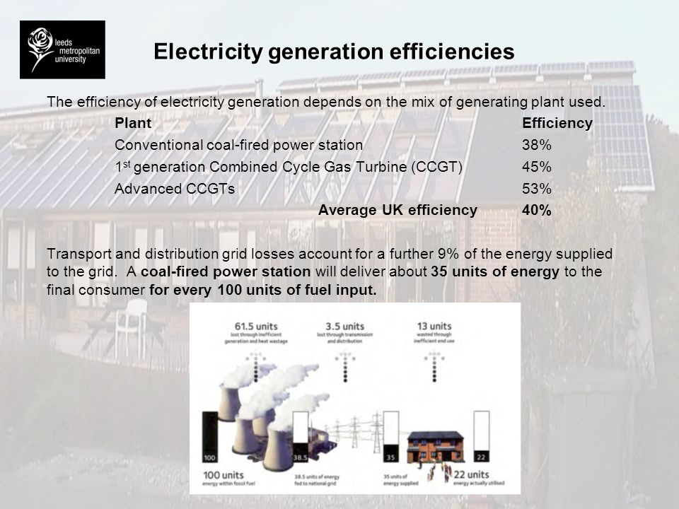 Electricity generation efficiencies