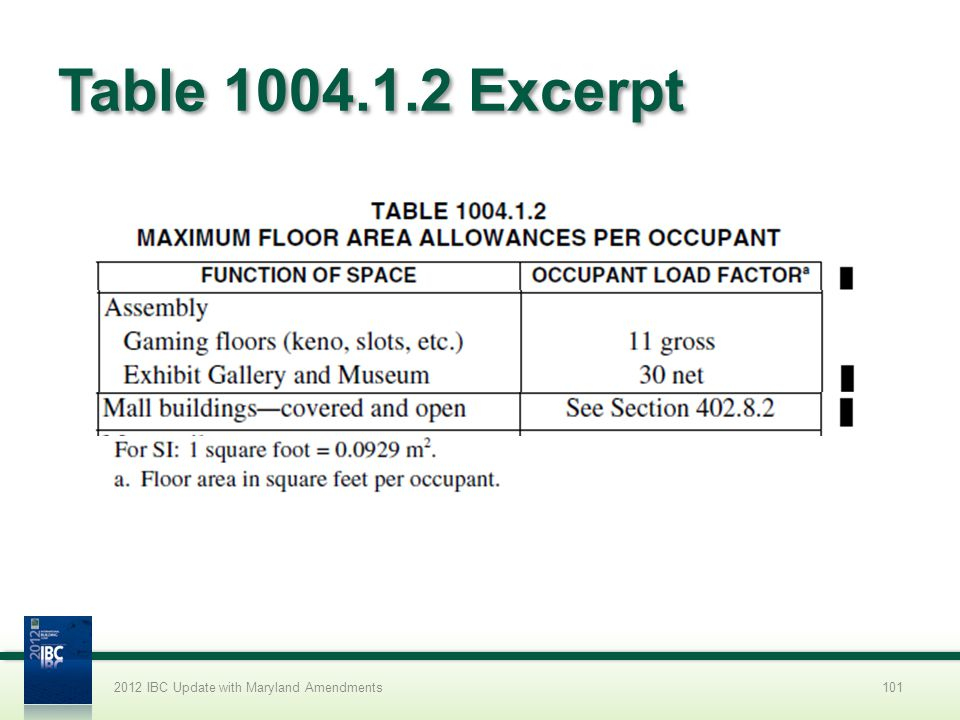 Table 1004.1.2 Excerpt 2012 IBC Update with Maryland Amendments