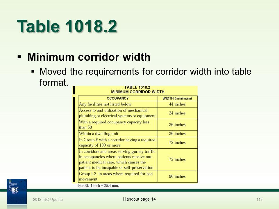 Table 1018.2 Minimum corridor width
