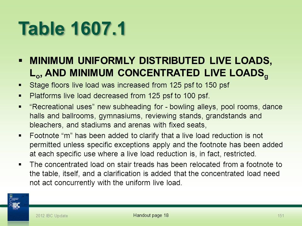 2012 IBC Update 4/1/2017. Table 1607.1. MINIMUM UNIFORMLY DISTRIBUTED LIVE LOADS, Lo, AND MINIMUM CONCENTRATED LIVE LOADSg.