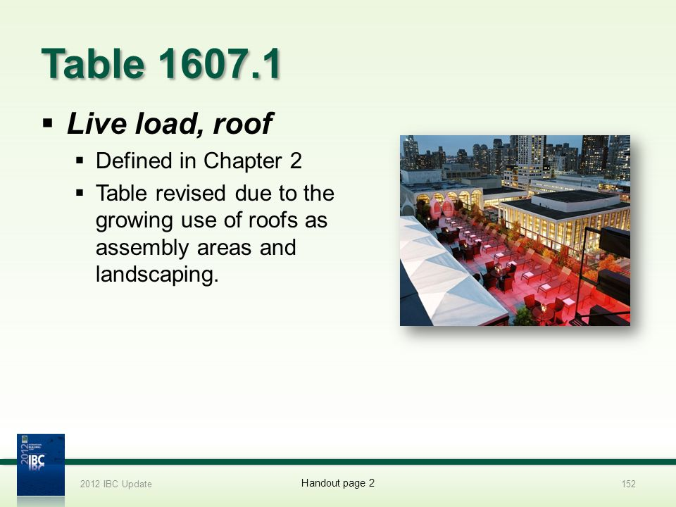 Table 1607.1 Live load, roof Defined in Chapter 2