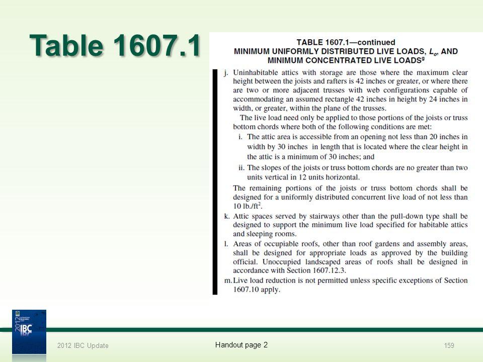 2012 IBC Update 4/1/2017. Table 1607.1. 2012 IBC Update.