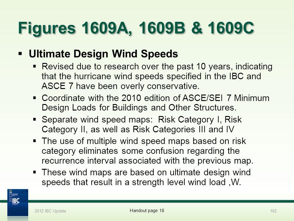 Figures 1609A, 1609B & 1609C Ultimate Design Wind Speeds