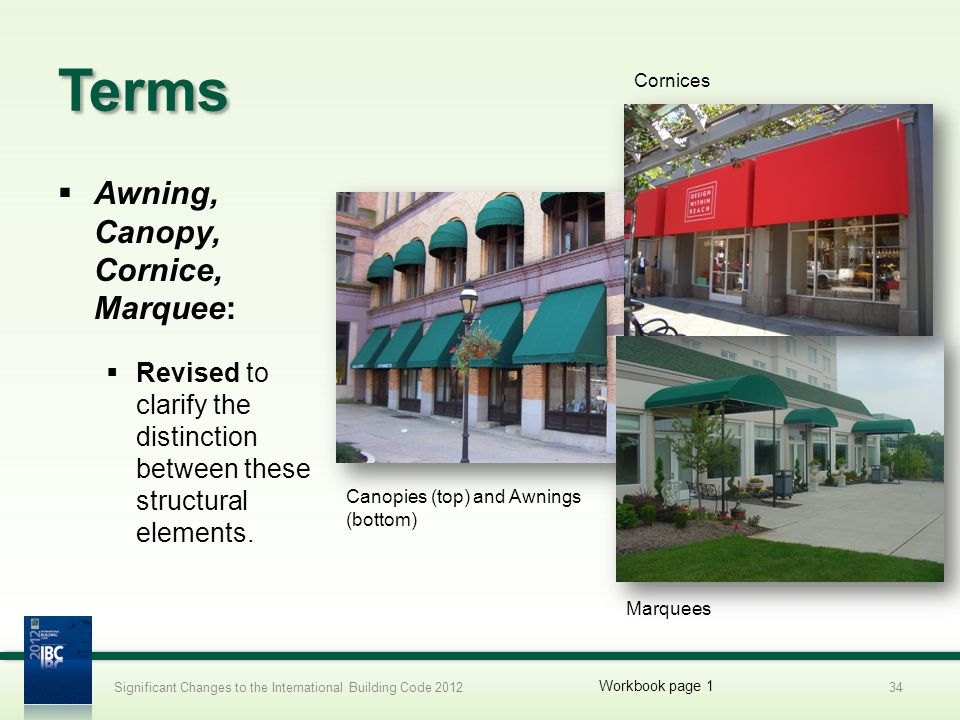 Terms Awning, Canopy, Cornice, Marquee: