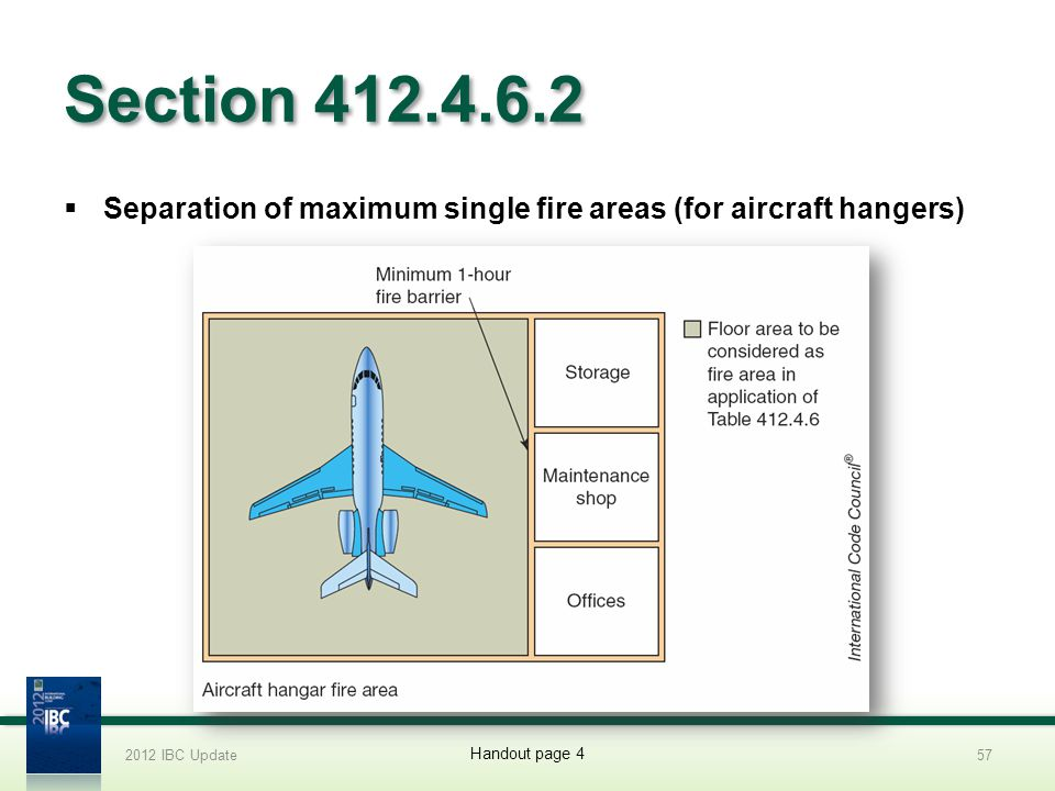 2012 IBC Update 4/1/2017. Section 412.4.6.2. Separation of maximum single fire areas (for aircraft hangers)