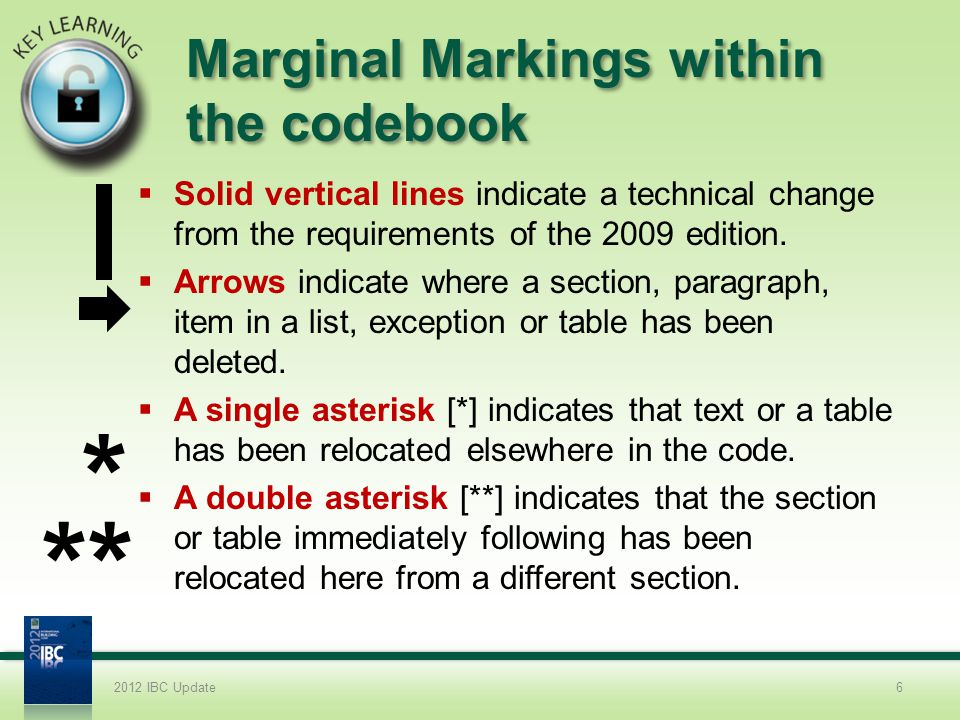 Marginal Markings within the codebook