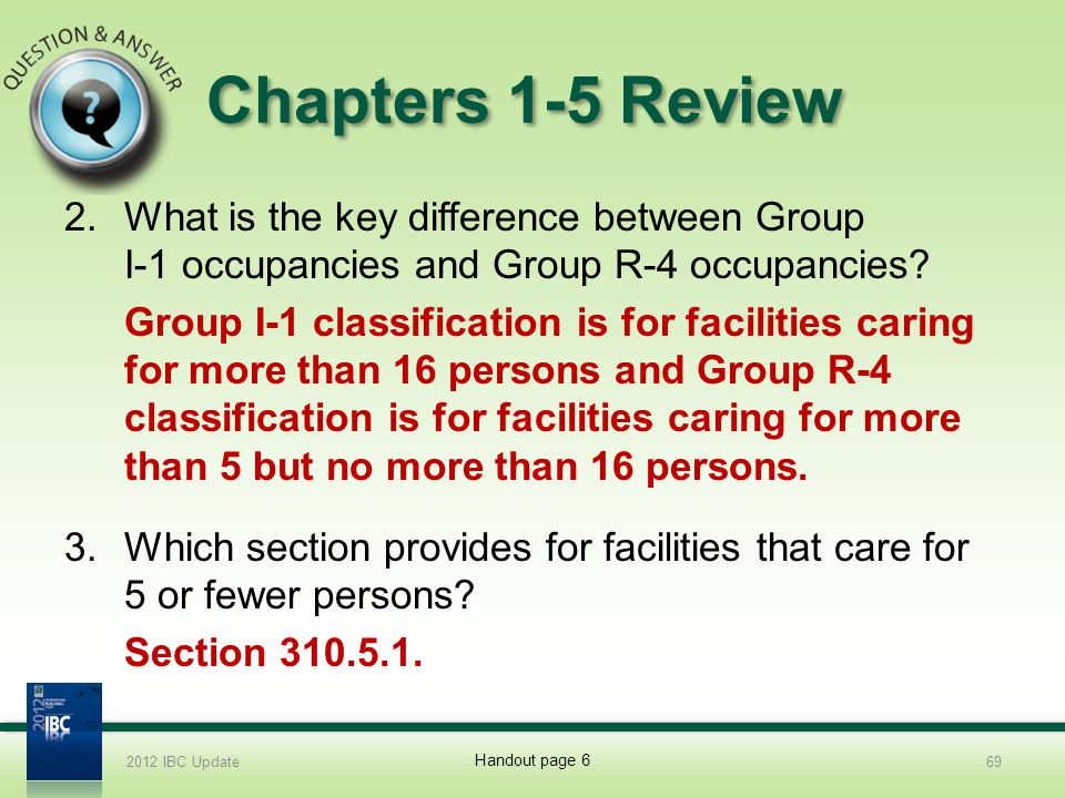 2012 IBC Update 4/1/2017. Chapters 1-5 Review. What is the key difference between Group I-1 occupancies and Group R-4 occupancies