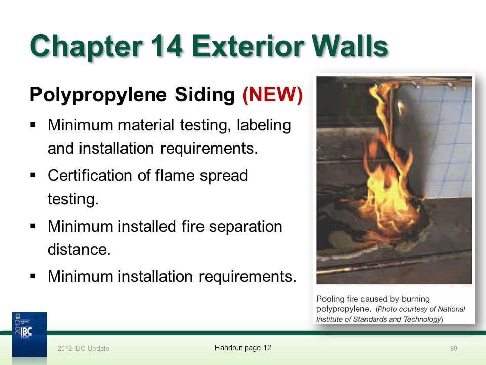 Chapter 14 Exterior Walls